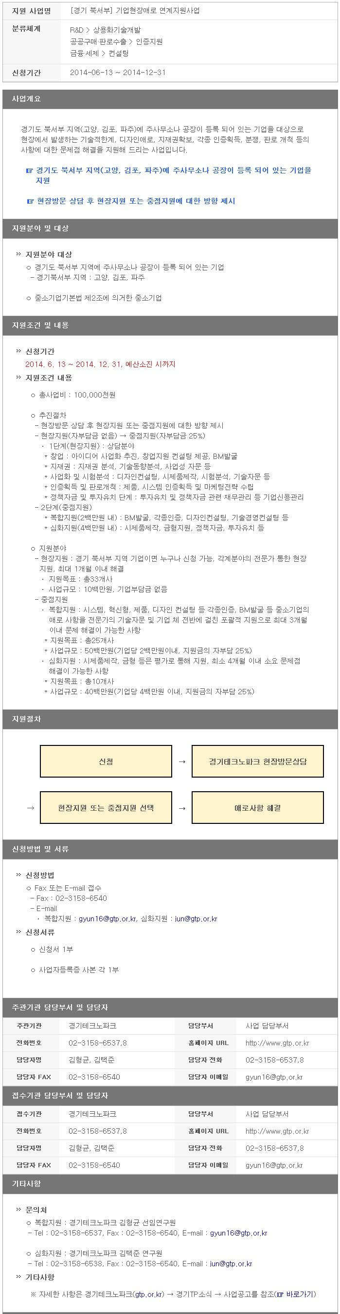경기도 기업애로지원사업.jpg